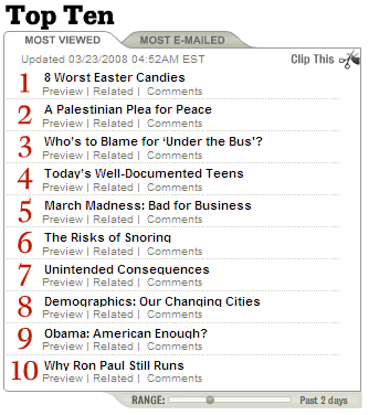 Newsweek popular stories widget